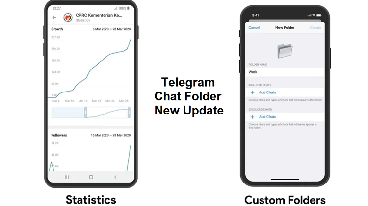 chat folders telegram